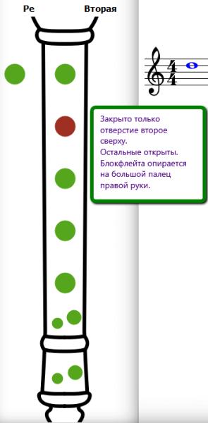 Ре аппликатура блокфлейты