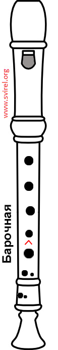 Барочная система блокфлейта