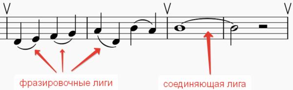 фразировочная лига блок флейта